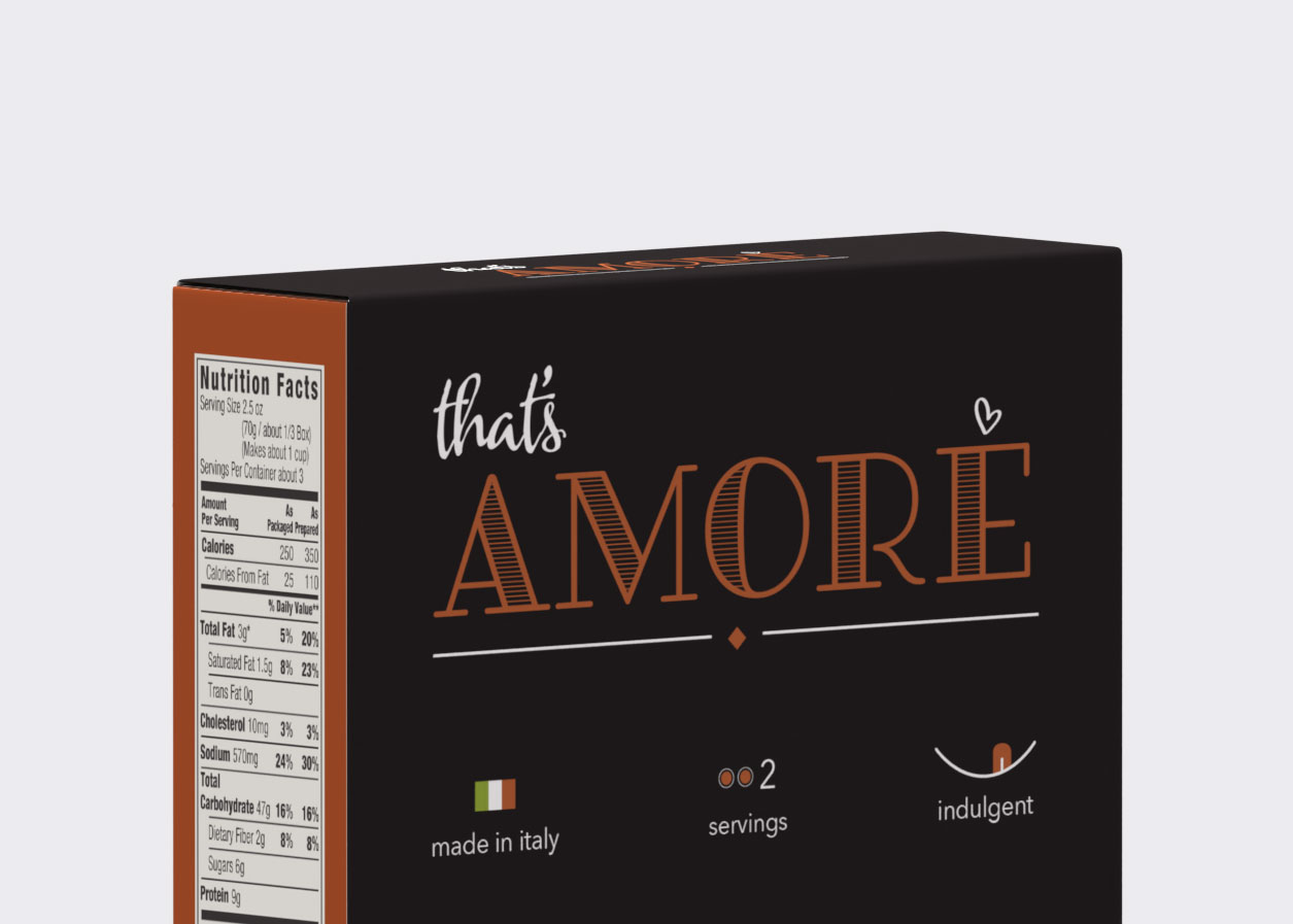 That's Amore